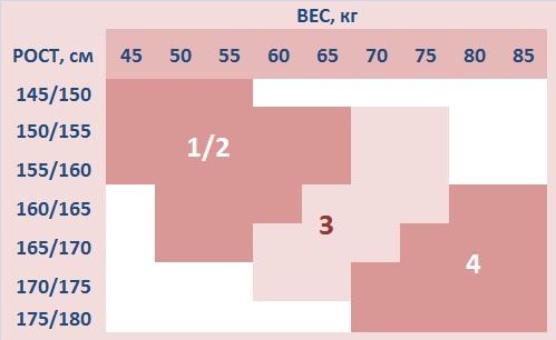 Таблица размеров Sesto Senso