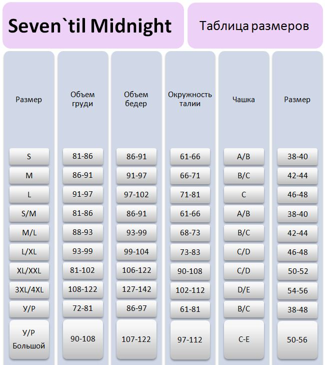 Таблица соответствия размеров Seven till Midnight