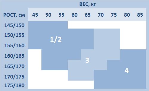 Bas Bleu таблица соответствия размеров